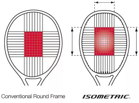 badminton racket review voltric lite